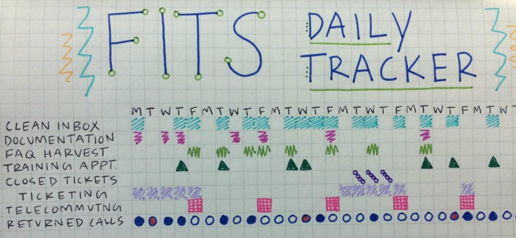 FITS Daily Habit Tracker